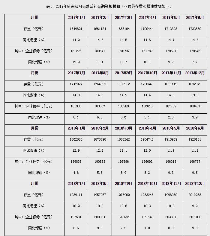 【广义货币】10月末广义货币(M2)余额同比增长8.4% 人