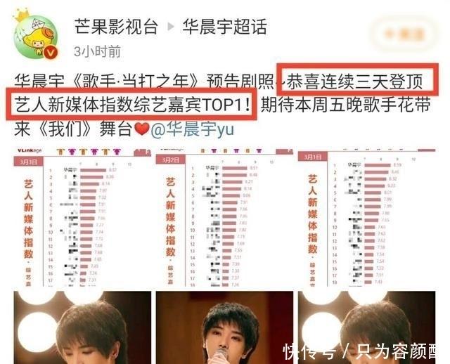 『华晨』华晨宇连续三天登综艺嘉宾TOP1,一时间上两档综艺,新的综艺王?