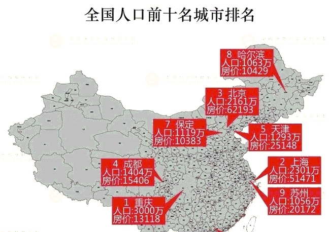全国最多人口省排名_全国各省人口排名