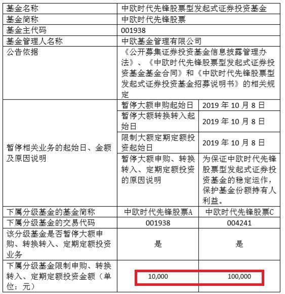 【周应波】中欧时代先锋股票10月8日起暂停10000元以