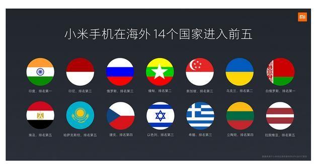 苹果、三星、华为统统下跌,唯小米逆势暴涨97%挺进全球前四