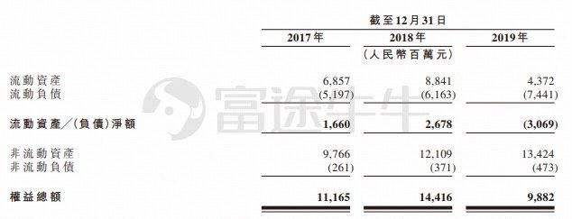 """上市@酝酿十年终上市,""""中国版可口可乐""""农夫山泉能否成为股息的搬运工?"""