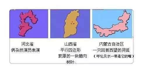 初中地理丨一张图巧记中国各省份地图!太有