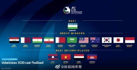 亚青赛参赛队名单出炉:中国无缘 柬埔寨45年首次晋级