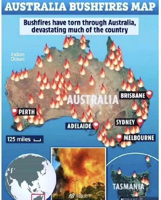 澳大利亚的火为什么灭不了