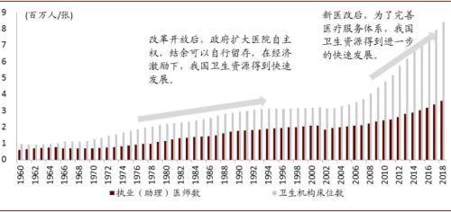 中金公司@中金公司:国内医药市场值得担心吗?