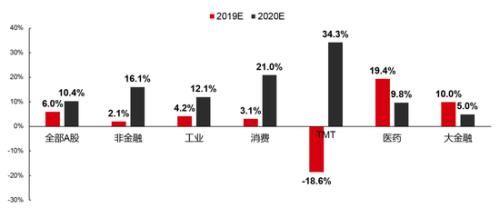 【资金】中信策略:9月下旬是资金加速入场起点 市场