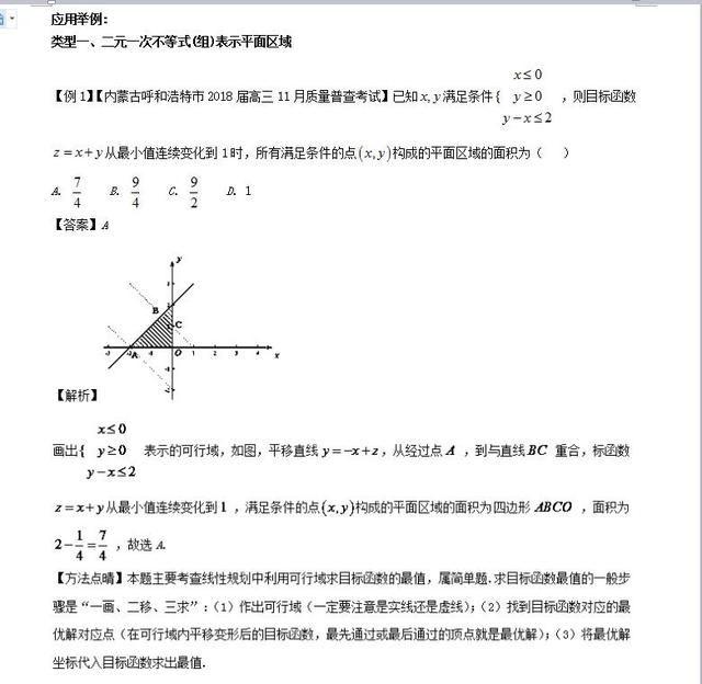 高中数学得分技巧大全:用线性规划巧解五种最优化问题技巧汇总 - 行者 - wangkeqin 的博客