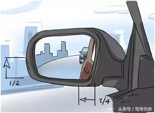 上车要学会调节后视镜,看完这些窍门和方法都会了!