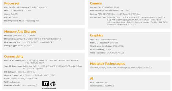 联发科P60芯片正式发布!性能提升70%