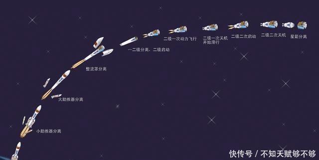 嫦娥:嫦娥四号为什么不能直接登上月球 为什么非要绕几圈