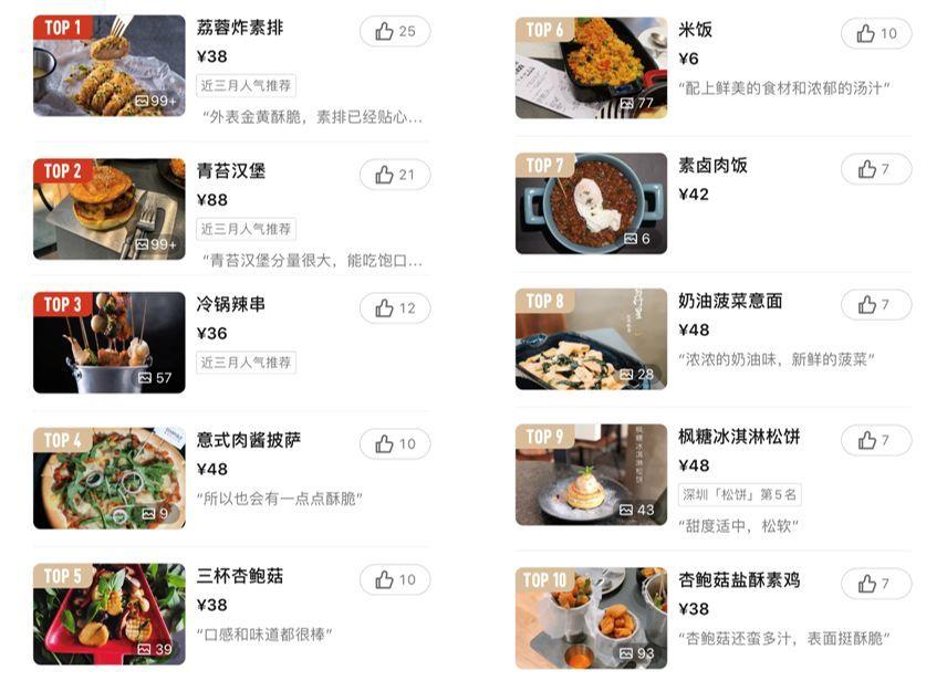 【中国市场】中国人造肉创业公司星期零STARFIELD获得数千万融资