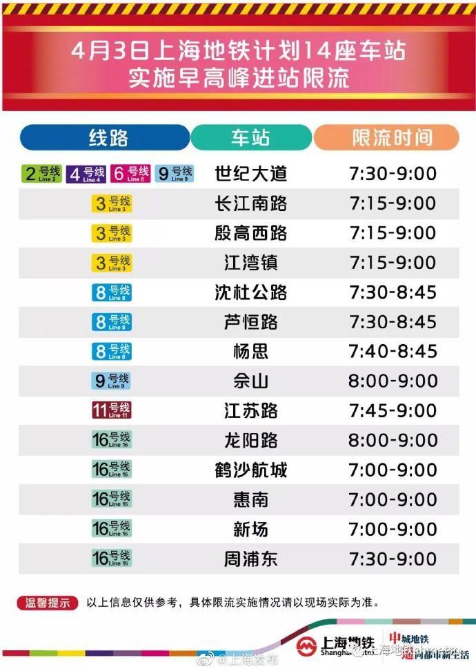 明日早高峰,上海这14座地铁站计划进站限流!