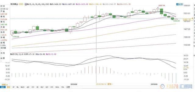 【山雨欲来】全球货币贬值山雨欲来,大佬建议投资者