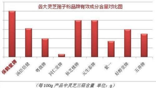 浙江大盘山药业有限公司