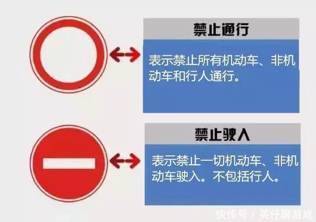 「同创文明城」这些容易吃罚单的交通标志,你认识几个?