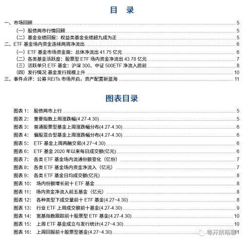 「研究」粤开策略:公募REITs开创新蓝海 沪深300ETF逆势受青睐 | 粤开策略?基金研究