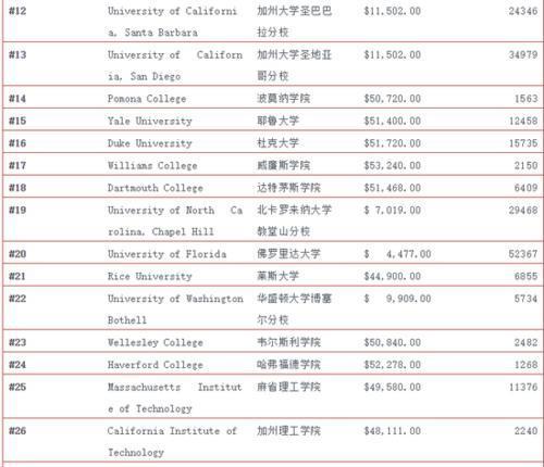 2019日本国公立大学排行_2019日本大学排行榜发布京都大学位居第一