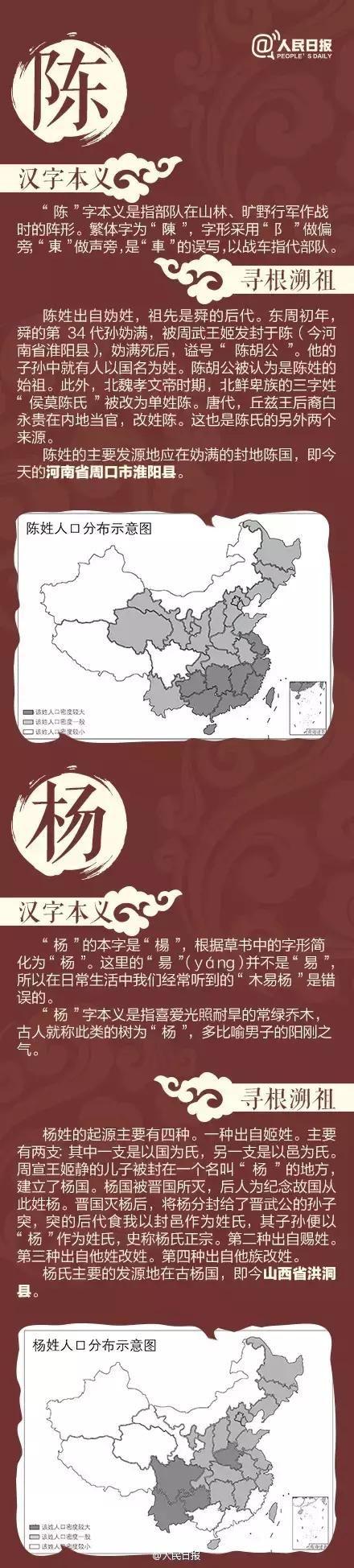 中国姓氏分布图曝光,看看自己的根在哪?
