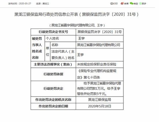 『投保』黑龙江省嘉宇保险代理被罚1万:未按规投保职业责任险