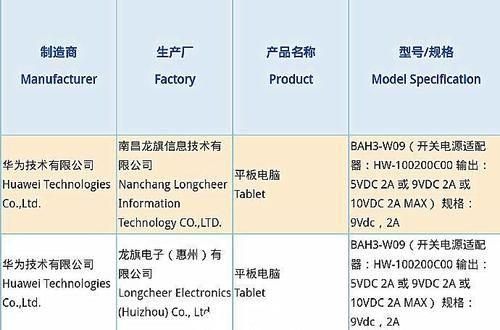 华为18W快充平板即将发布:或搭载麒麟810,主打千元档